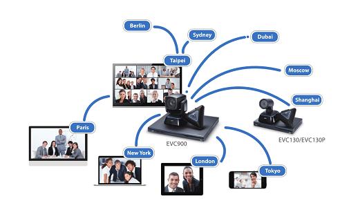 Hướng dẫn chuyển cuộc gọi tổng đài Siemens Unify